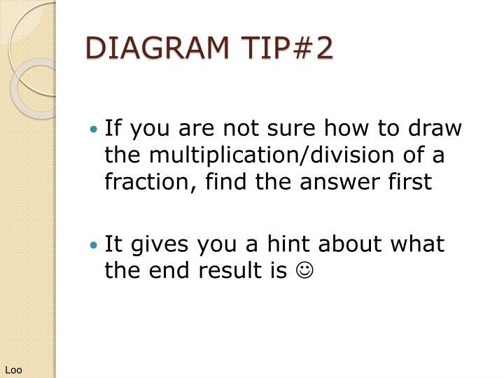 DIAGRAM TIP#2
