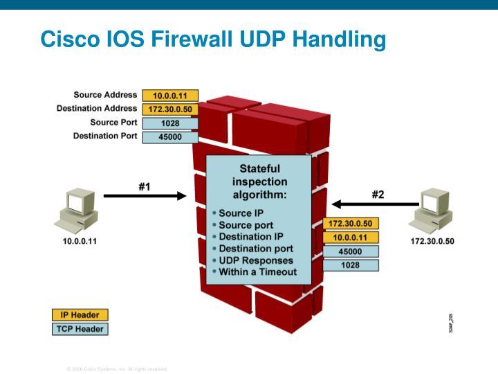 Cisco IOS Firewall UDP Handling