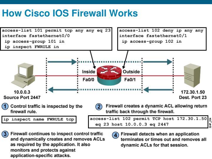 How Cisco IOS Firewall Works