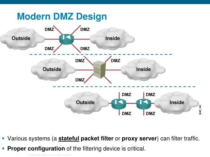 Modern DMZ Design