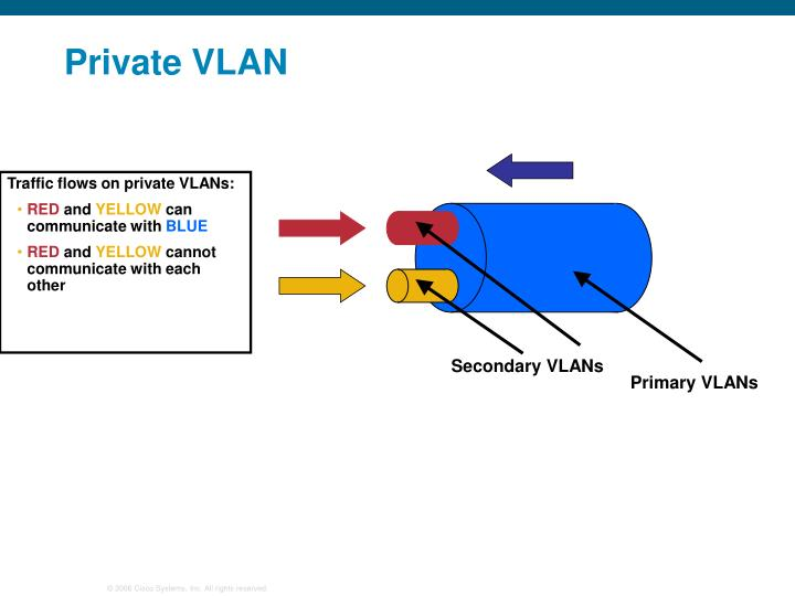 Traffic flows on private VLANs: