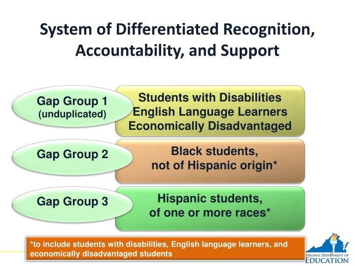 System of Differentiated Recognition, Accountability, and Support