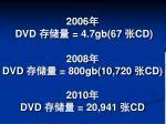 2006 dvd 4 7gb 67 cd 2008 dvd 800gb 10 720 cd 2010 dvd 20 941 cd