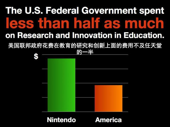 美国联邦政府花费在教育的研究和创新上面的费用不及任天堂的一半