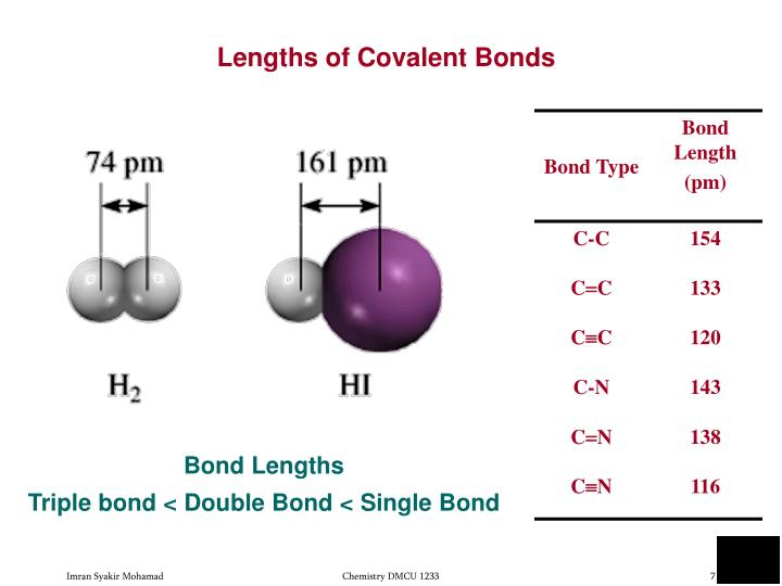 Lengths of Covalent Bonds