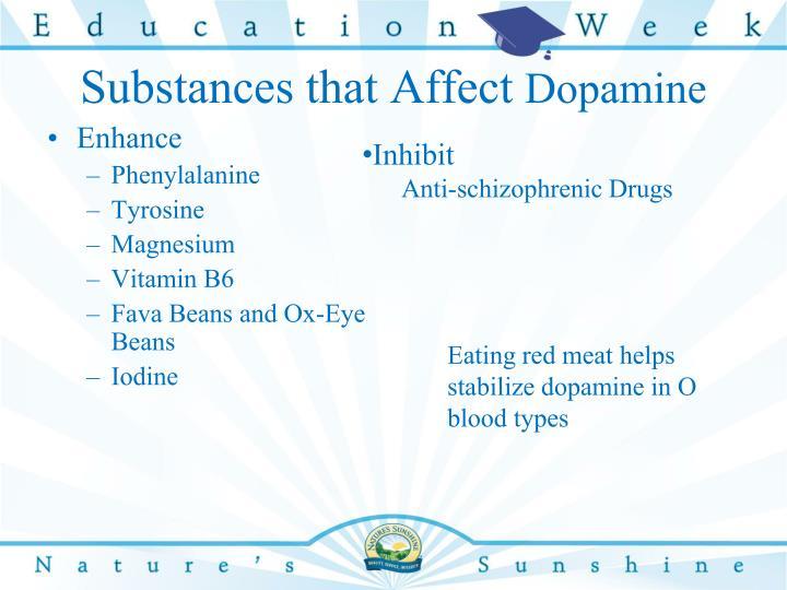 Substances that Affect