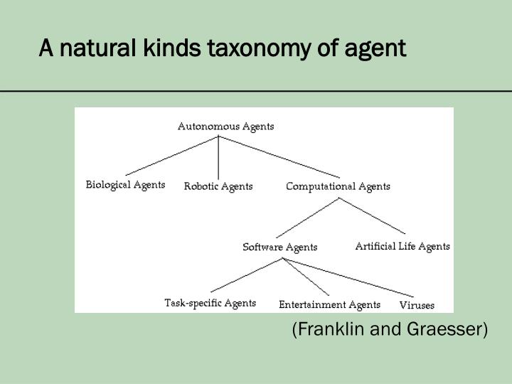 A natural kinds taxonomy of agent