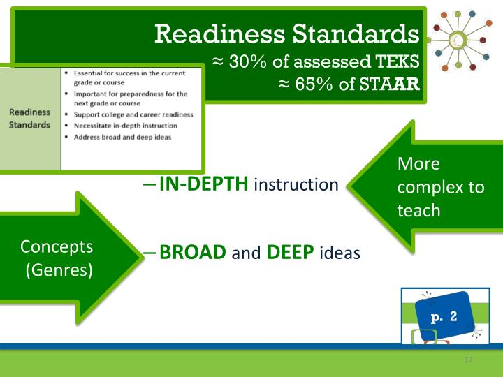 Readiness Standards
