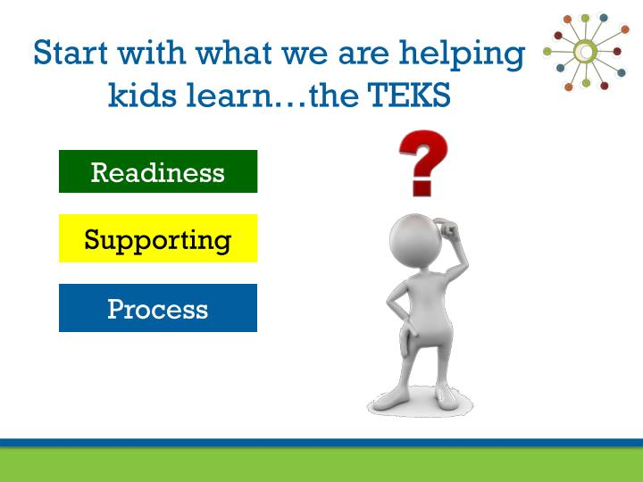 Start with what we are helping kids learn…the TEKS