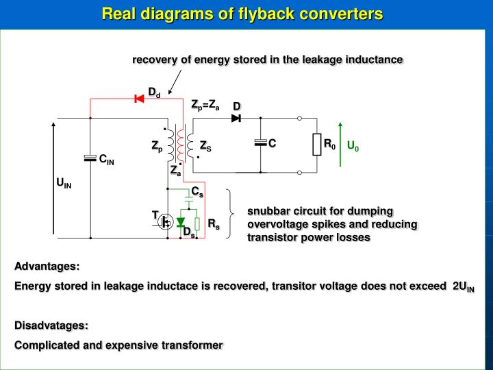 Real diagrams of flyback converters