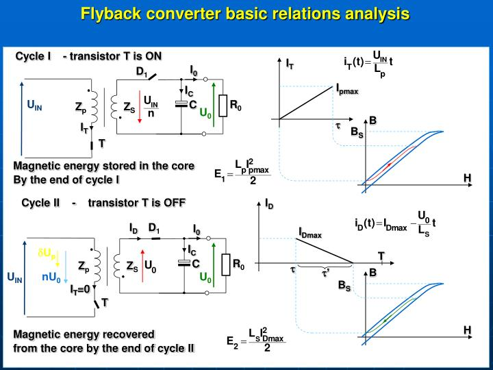 Flyback converter basic relations analysis