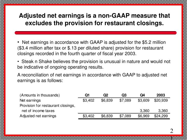 Adjusted net earnings is a non-GAAP measure that excludes the provision for restaurant closings.