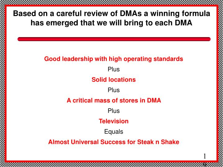 Based on a careful review of DMAs a winning formula has emerged that we will bring to each DMA