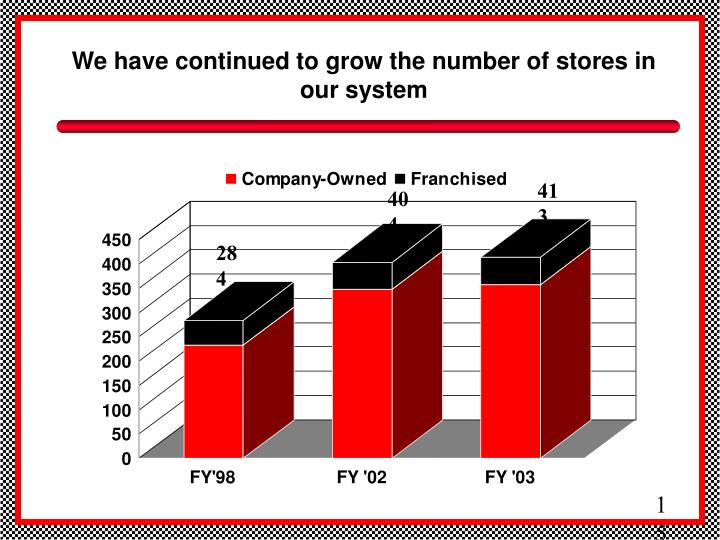 We have continued to grow the number of stores in our system