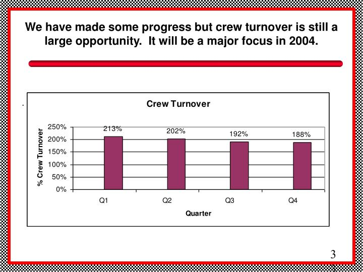 We have made some progress but crew turnover is still a large opportunity.  It will be a major focus in 2004.