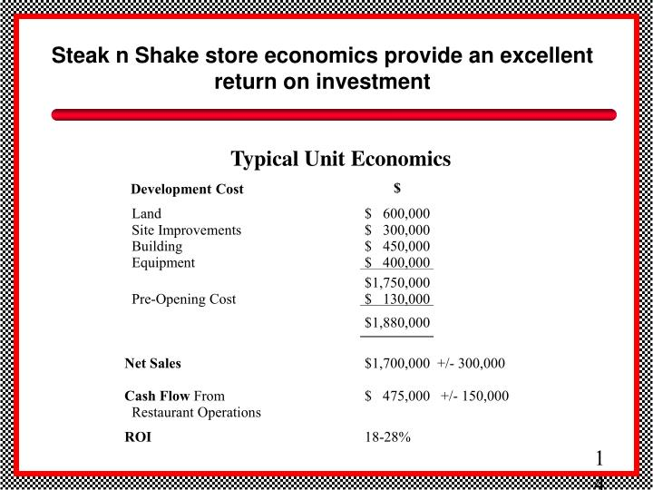Steak n Shake store economics provide an excellent return on investment