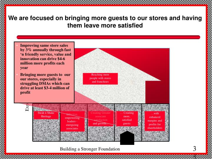 We are focused on bringing more guests to our stores and having them leave more satisfied