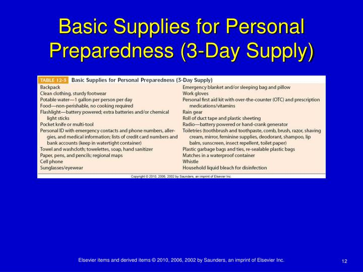 Basic Supplies for Personal Preparedness (3-Day Supply)