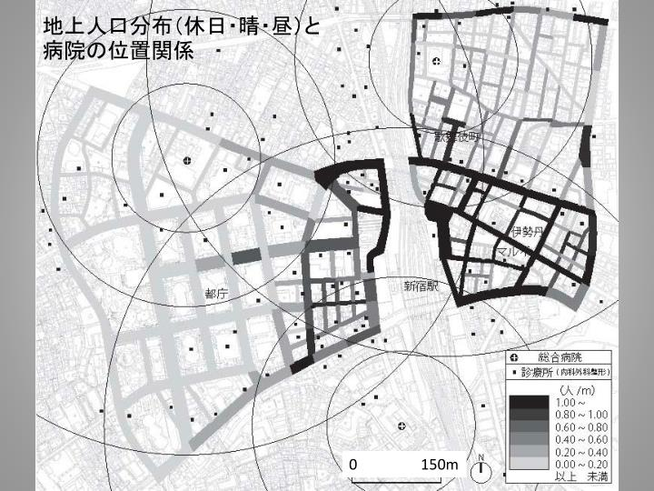 地上人口分布(休日・晴・昼)と病院の位置関係