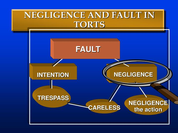 NEGLIGENCE AND FAULT IN TORTS