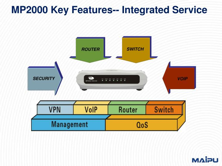 MP2000 Key Features-- Integrated Service