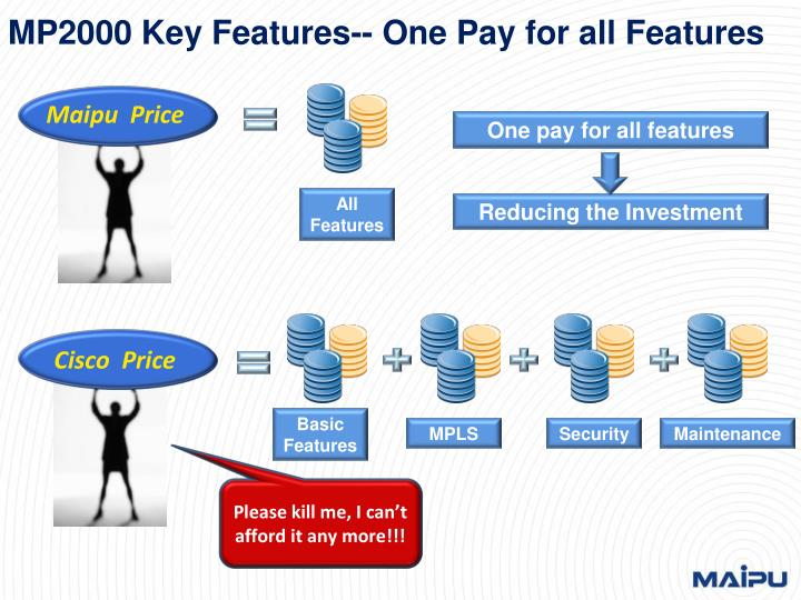 MP2000 Key Features-- One Pay for all Features