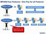 mp2000 key features one pay for all features