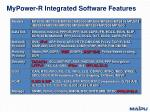 mypower r integrated software features