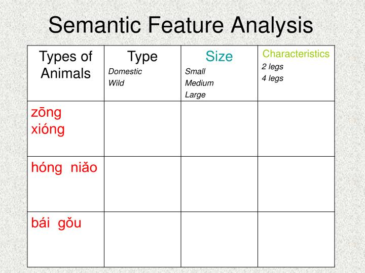 Semantic Feature Analysis