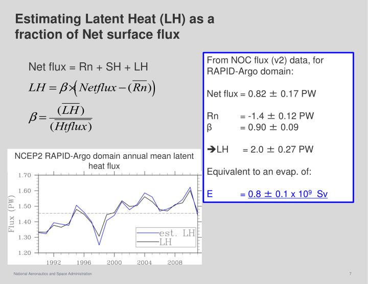 Estimating Latent Heat (LH) as a fraction of Net surface flux