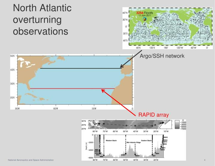 North Atlantic overturning observations