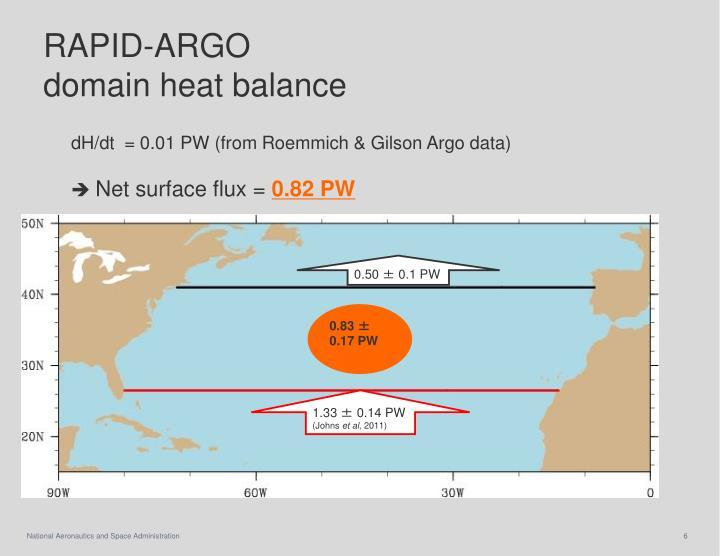 RAPID-ARGO domain heat balance