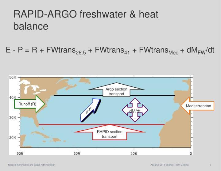 RAPID-ARGO freshwater & heat balance