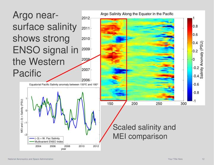 Argo near-surface salinity shows strong ENSO signal in the Western Pacific