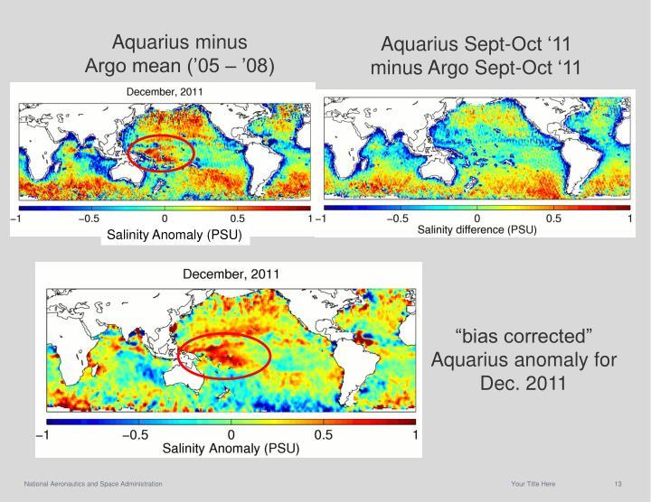 Aquarius minus