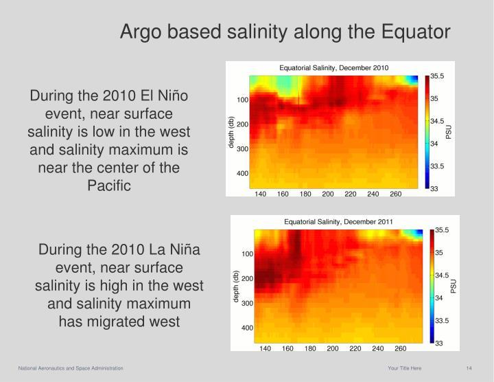 Argo based salinity along the Equator