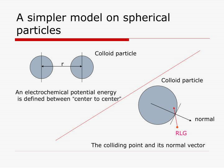 A simpler model on spherical particles