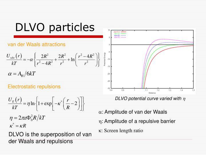 DLVO particles