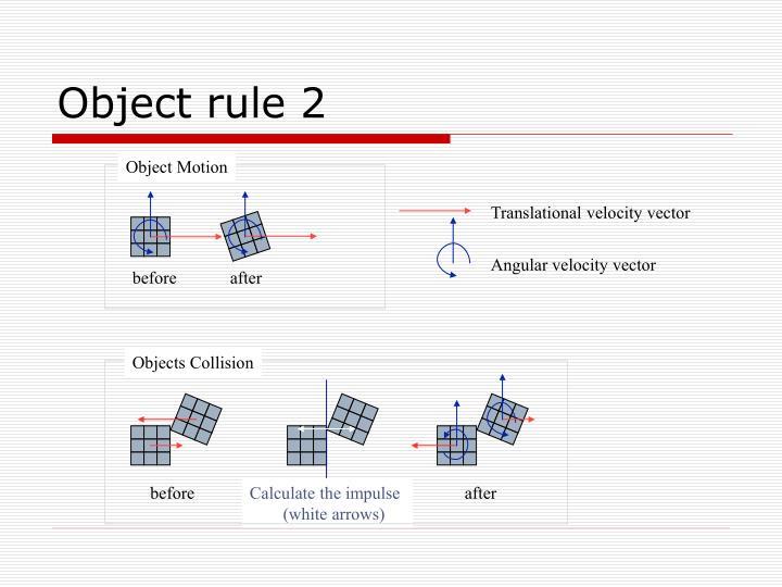 Object Motion