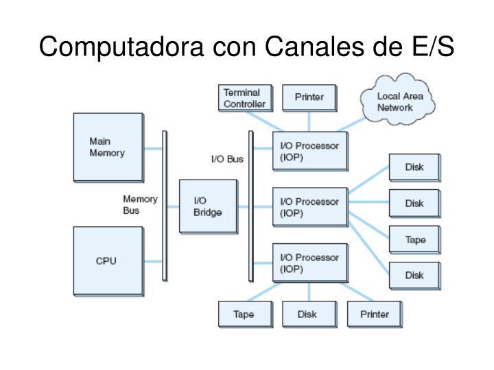 Computadora con Canales de E/S