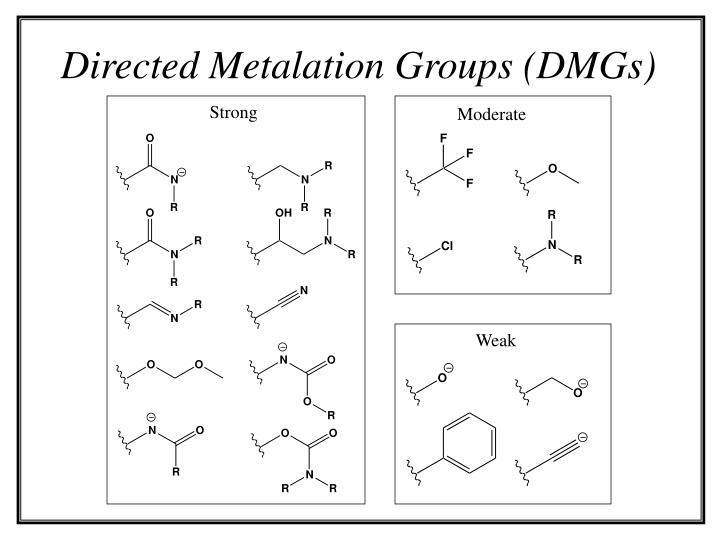 Directed Metalation Groups (DMGs)