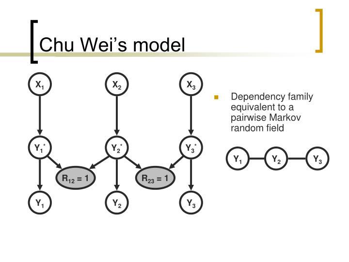 Chu Wei's model
