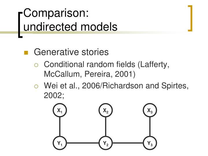 Comparison: