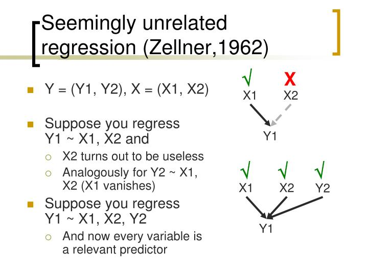Seemingly unrelated regression (Zellner,1962)