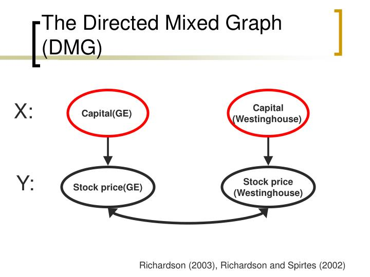The Directed Mixed Graph (DMG)
