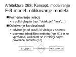 arhitektura dbs k oncept modeliranje e r model oblikovanje modela2