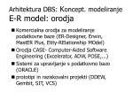 arhitektura dbs k oncept modeliranje e r model orodja