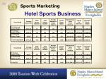 hotel sports business