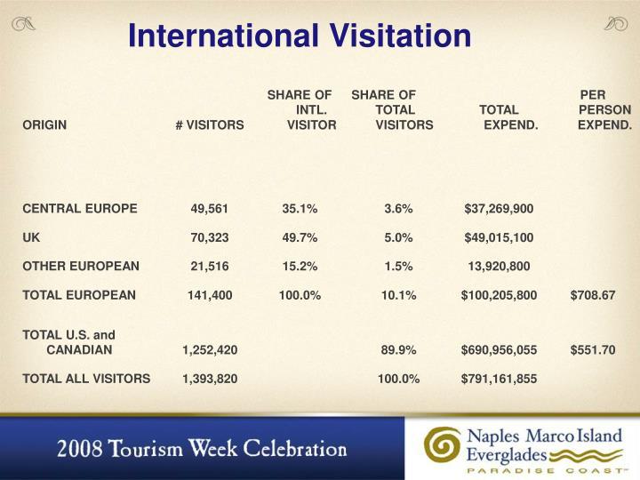 International Visitation