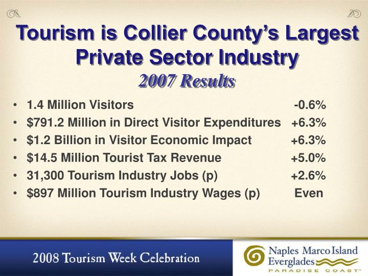 Tourism is Collier County's Largest
